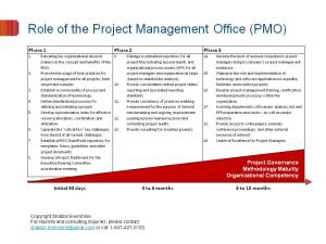Role of the PMO